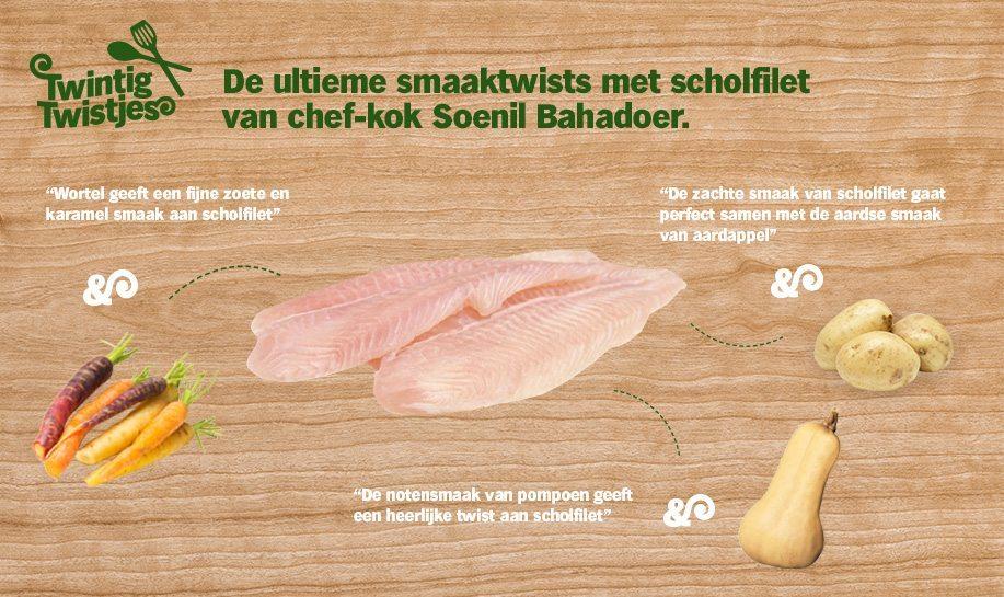 AH-Smaak-Keukenliefde-Soenil-Bahadoer-foto